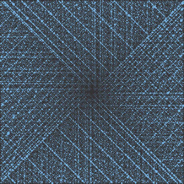 ... Menonu0027s Answer To This Same Question About Code For The Ulam Spiral.  For Those Who Want To Know, It Is The Graphical Depiction Of Set Of Prime  Numbers.
