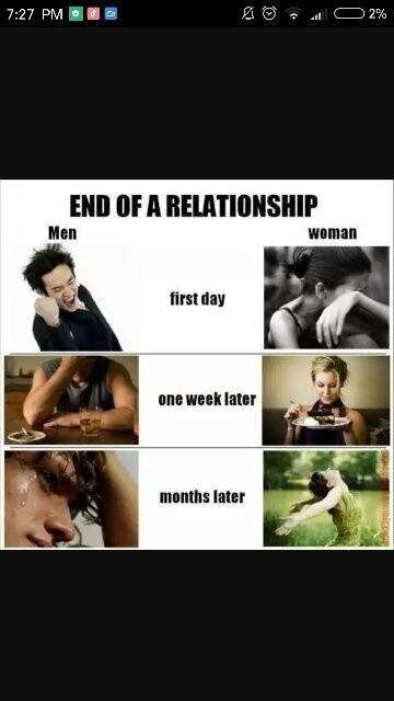 Do men get emotionally hurt as much as women do after a