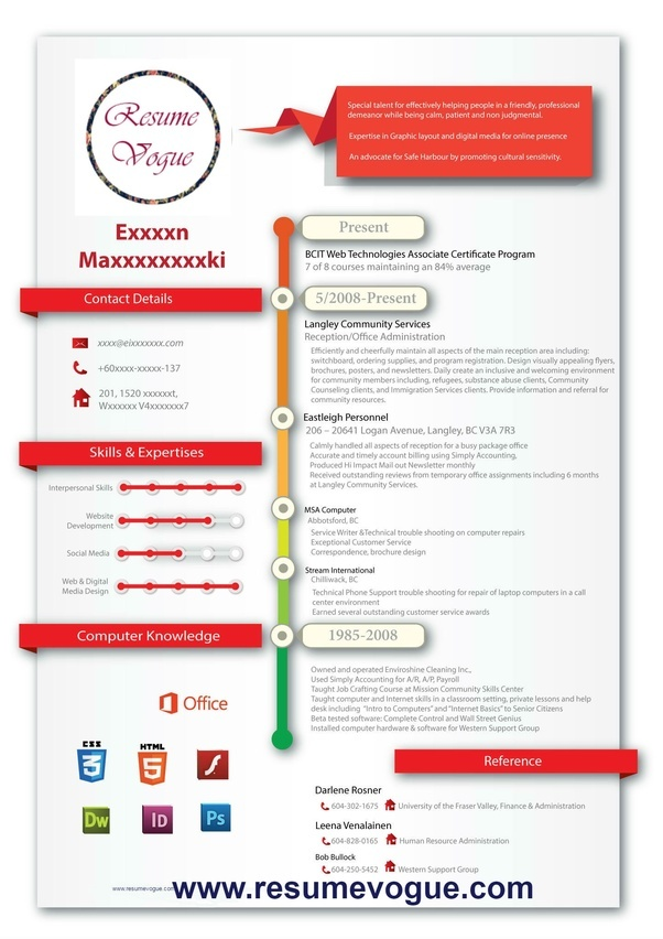 what is your review of visual resume maker quora