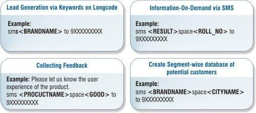 S Al Of Dedicated Shortcode