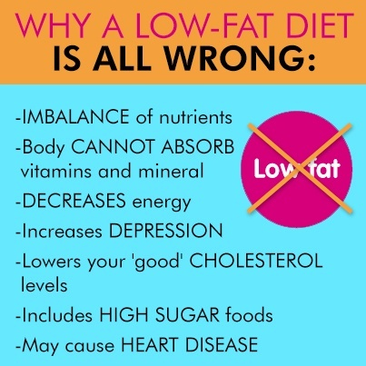 Fat Loss On Raw Food Diet