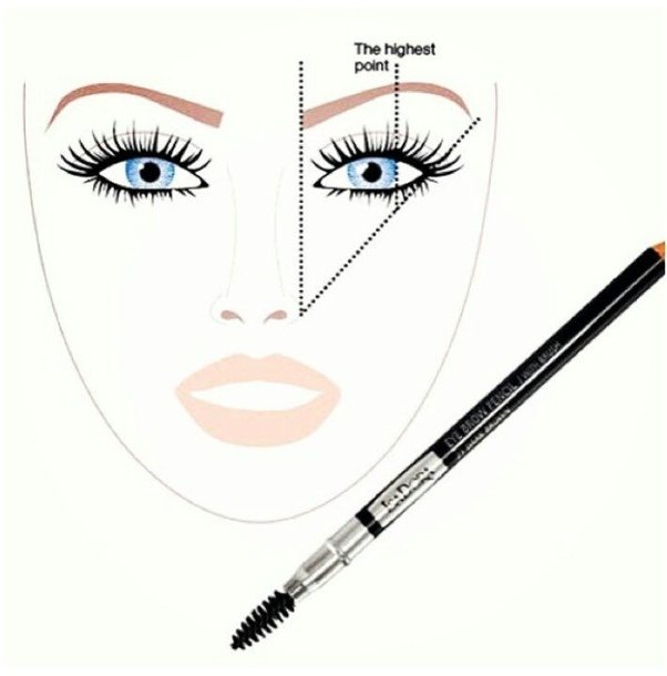 How To Shape Eyebrows With Eyeshadow Quora
