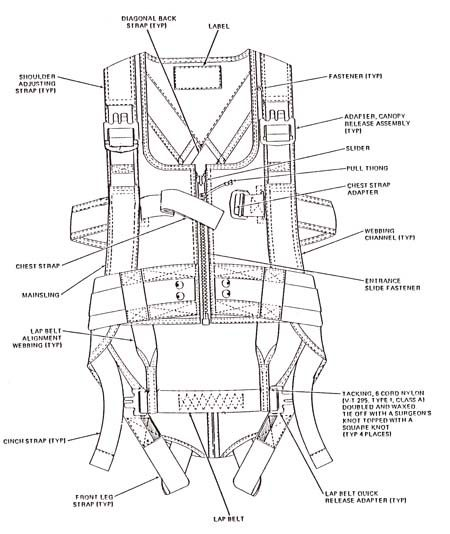 What Is The Average Weight Of Parachute Systems Quora