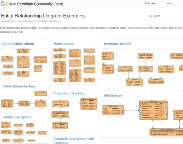 Are there videos that can teach me about erd diagrams with examples are there videos that can teach me about erd diagrams with examples ccuart Gallery