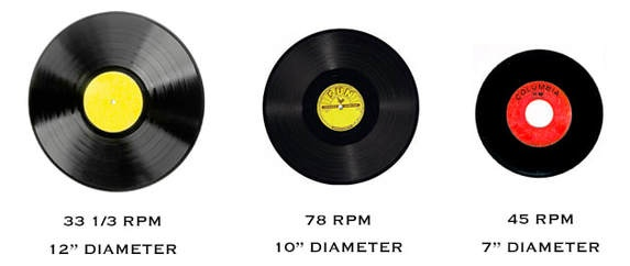 Do All Record Players Use The Same Size Vinyl If They Don T How Do You Know What Size To Use Quora