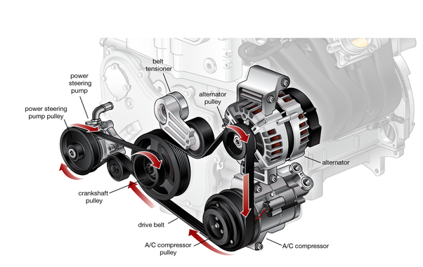 How Much Does It Cost To Replace An Alternator >> How Much Does An Alternator Belt Replacement Cost Quora
