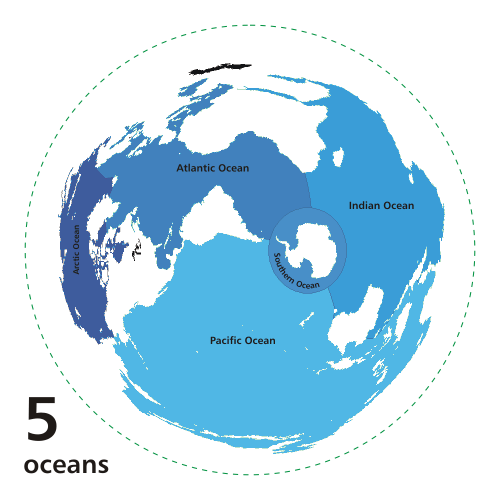 For Oceans You Might Eliminate The Southern Ocean Around Antarctica And  Divide This Area Between The Pacific, Indian And Atlantic Oceans.