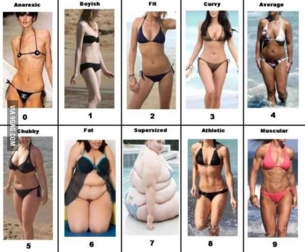 Women body in men love what What Men