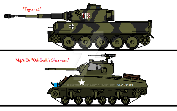How Accurate Are The Tanks In The Film Kelly S Heroes Quora