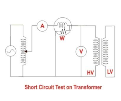 What Is The Z Impedance Of The Transformer And What Can I Do With It
