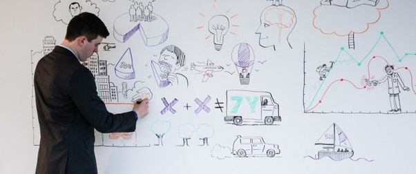 What Are The Advantages And Disadvantages Of Whiteboard