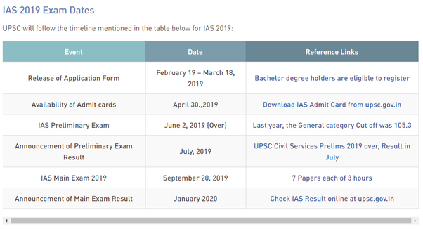 How to prepare for UPSC 2019 - Quora