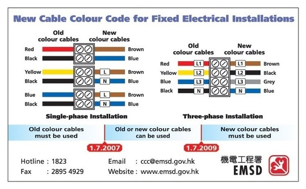 standard color code for electrical wiring wire center u2022 rh inkshirts co Electrician Wire Color Code for Home Electronics Wire Color Code