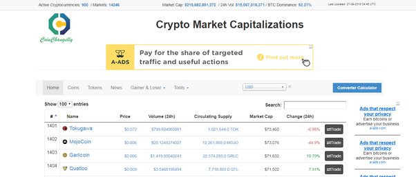 cheapest way to buy bitcoins us