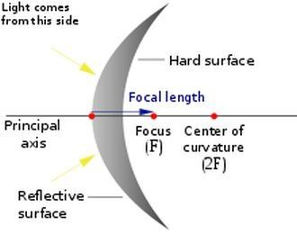 How is image formation altered in a convex mirror quora a convex mirror is also known as diverging mirror as it diverges the incident rays after reflection ccuart Gallery