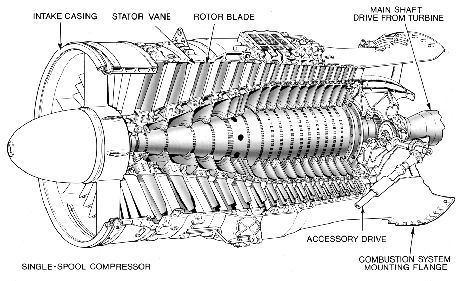 What Is The Difference Between Axial Flow Compressor And
