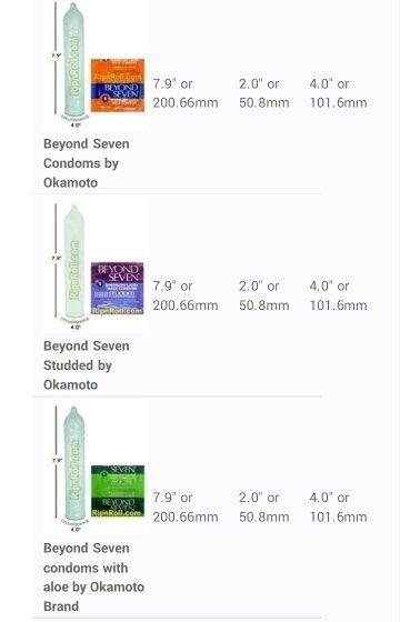 size Choose condom