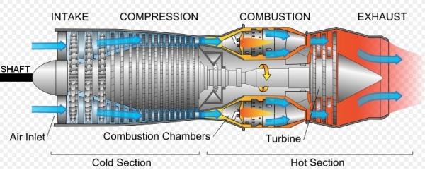 F 35b Engine Diagram - WE Wiring Diagram
