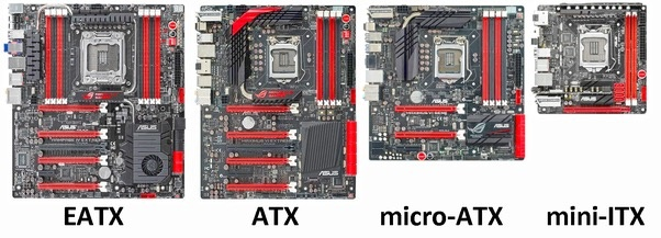 If It Doesn T You Ll Have To Either Get Another Case Or Motherboard Here Is A Size Chart For Motherboards