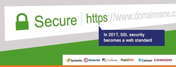Where can I buy a Comodo SSL? - Quora