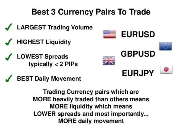 What Are The Best Forex Pairs To Trade
