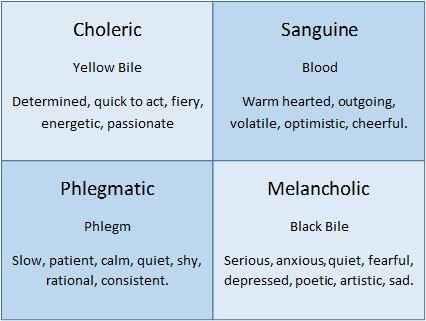 what is melancholic temperament