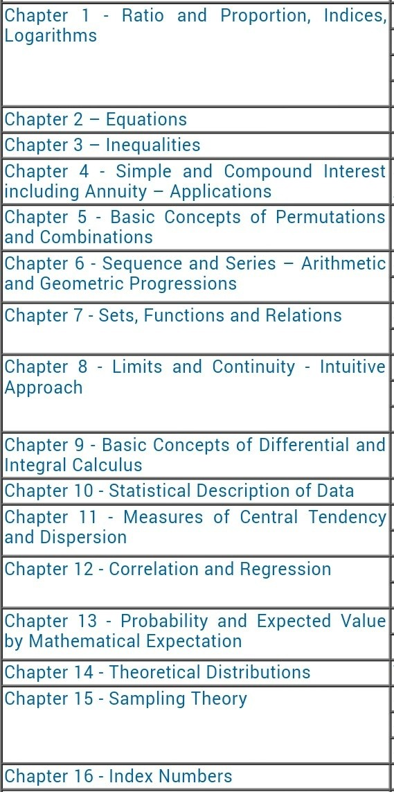 What are the chapters in maths required for the CA exams? - Quora