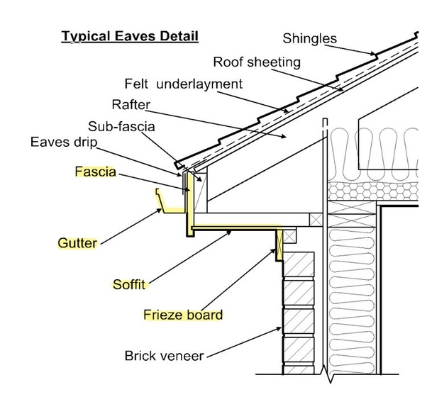 what is the difference between a veranda and an eave