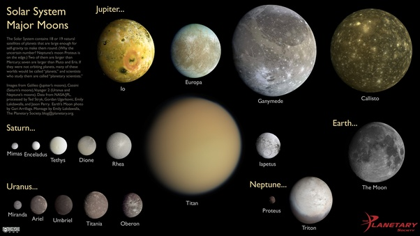 which planets in our solar system have moons and how many - photo #2