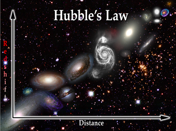 Why is Edwin Hubble so important? - Quora