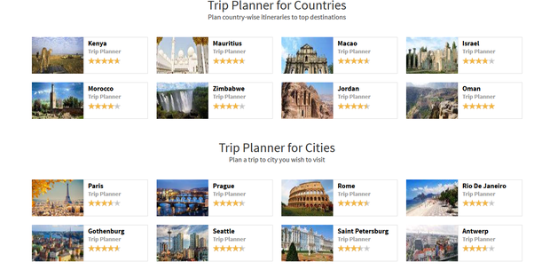 what is the best international trip planner quora