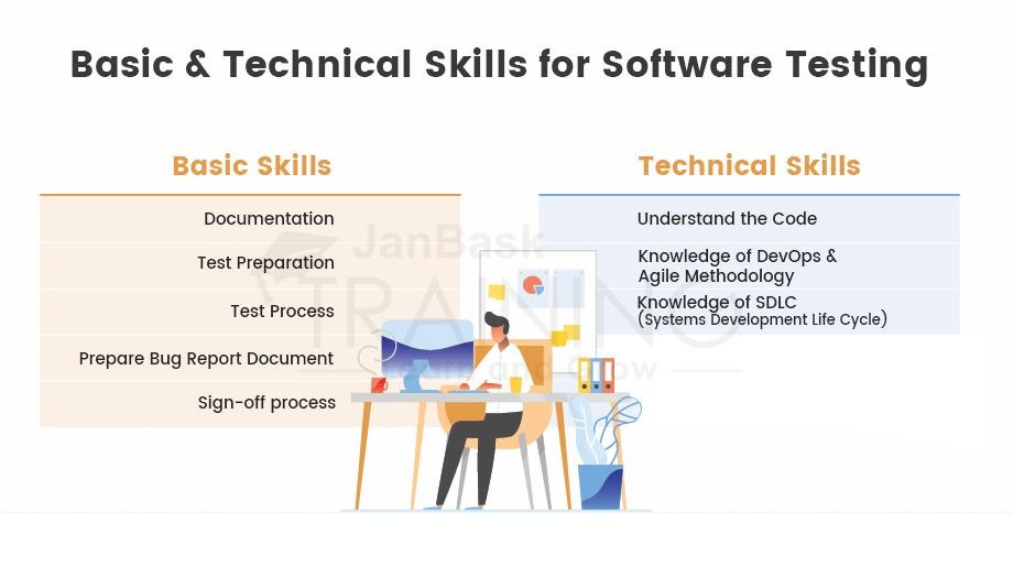 What are the skills required for software testing? - Quora