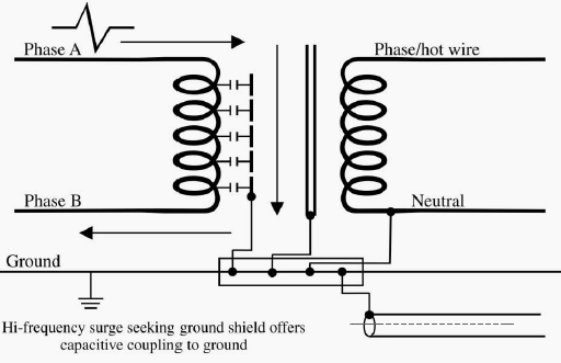 What is the purpose of isolation transformer? What is its ... Isolation Transformer Diagram on polarity diagram, transformer schematic diagram, earthing system, center tap, potential transformer diagram, lightning arrester, residual-current device, low voltage diagram, antistatic wrist strap, control transformer diagram, step up transformer diagram, ground and neutral, flyback transformer diagram, transformer oil, transformer types, 480 volt transformer wiring diagram, single phase transformer connections diagram, three phase diagram, control panel diagram, audio transformer diagram, step down transformer diagram, 3 phase transformer connection diagram, pdu diagram, current transformer, single phase transformer wiring diagram, zigzag transformer, padmount transformer diagram, ac transformer diagram, intrinsic safety, pole top transformer diagram, power transformer diagram, austin transformer, voltage converter,