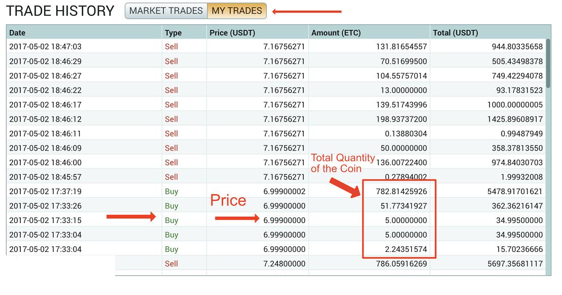 puoi comprare bitcoin thru etrade
