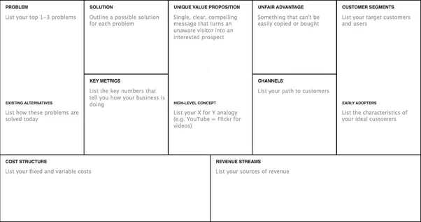 Are There Any Templates To Follow For Developing A Solid Operational