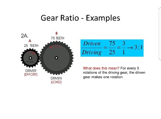 How to calculate the gear ratio - Quora