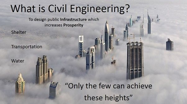 Civil Engineers At Work : What is the role of a civil engineer quora
