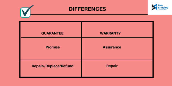 What Is The Difference Between Warranty And Guarantee Quora