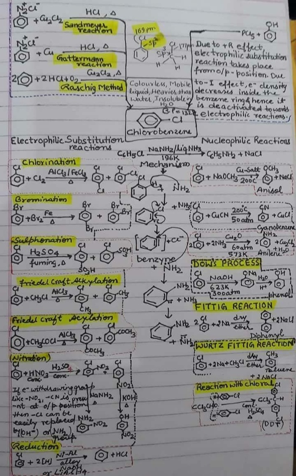 Organic Chemistry Notes Pdf In Hindi