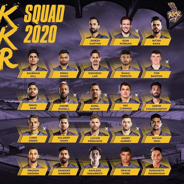 What will be the best playing XI for Kolkata Knight Riders in IPL 2020? -  Quora