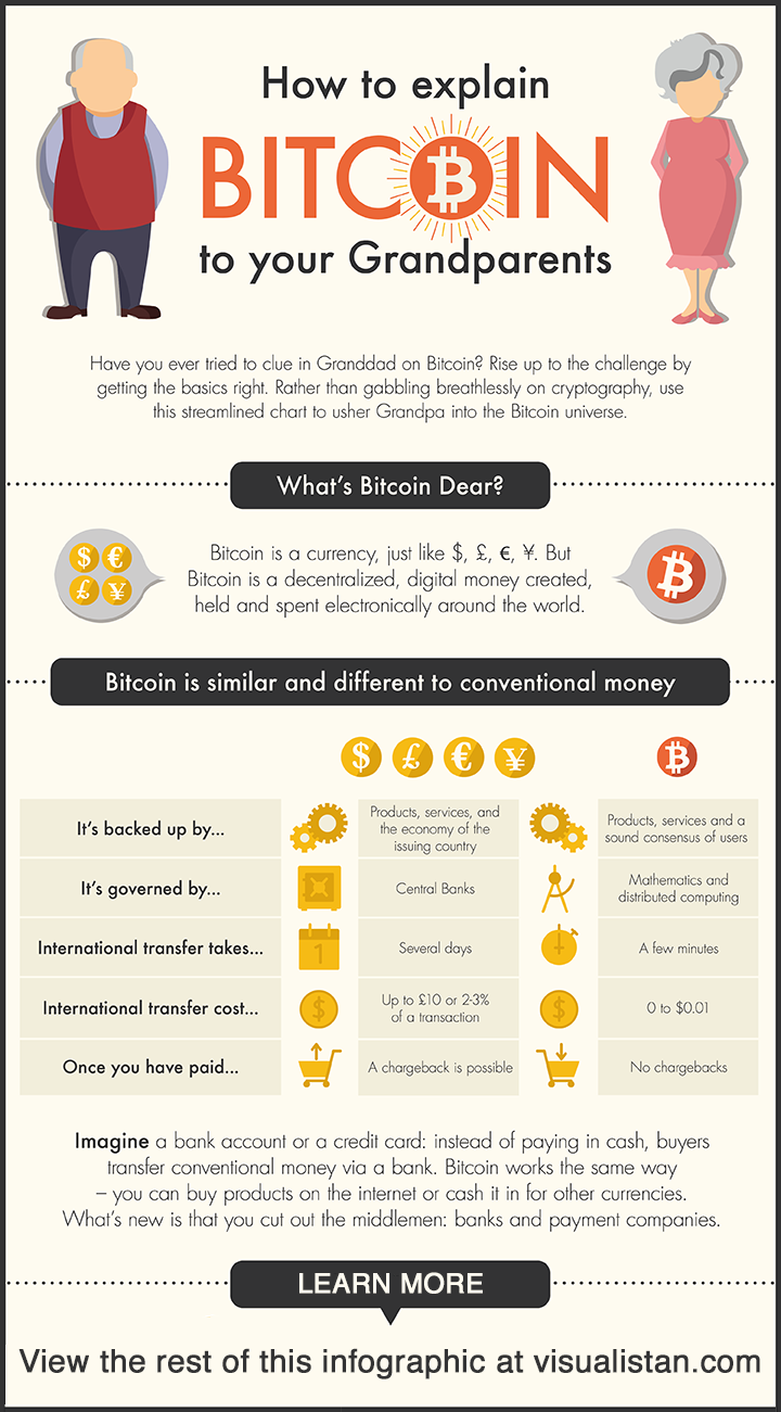 simple explanation of cryptocurrency