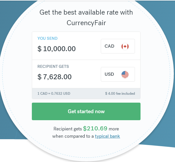 What Is The Est Way To Send Money Usa From Canada