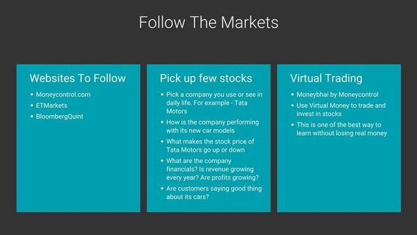 How To Learn All About Indian Stock Market Before Investing Quora