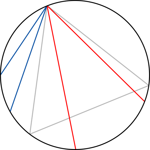 This is an image of Delicate Three of the Labeled Points Are Chosen at Random