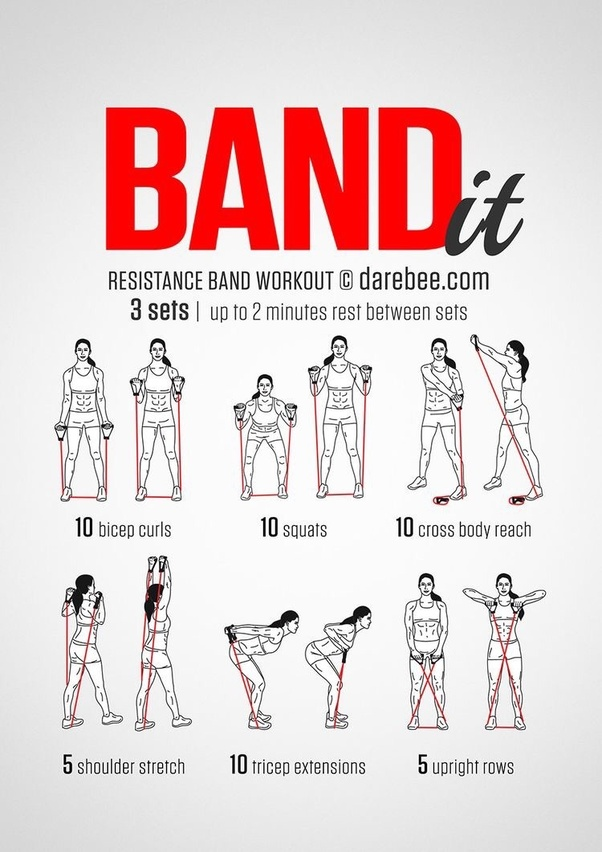 Are Resistance Bands As Effective As Weights For Building Strength