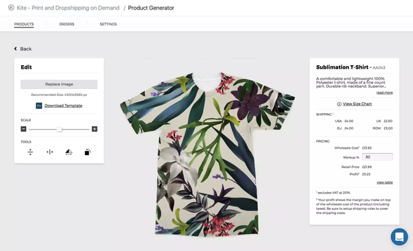 Are There Any Sites That Let You Sell Your Art On T Shirts Quora