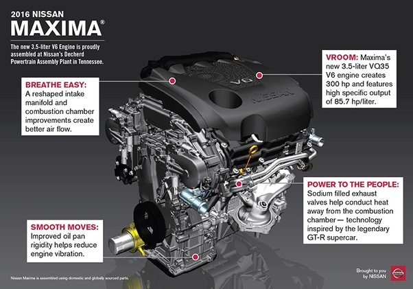 Yes Nissan 3 5 Liter 6 Cylinder Is A Daimer Mercedes Engine That Requires Premium The Maxima One Of Best Kept Secret In Industry