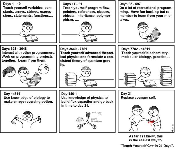 What are the best C++ books? - Quora