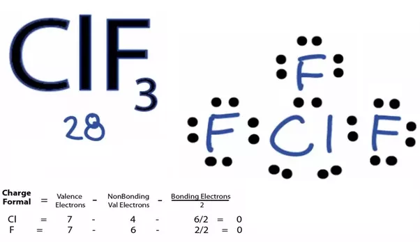 How Is The Lewis Dot Structure For Clf3 Determined Quora