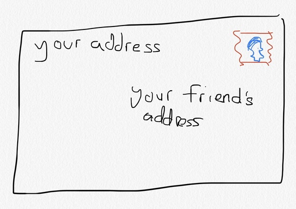 I'm trying to track down an old friend. I have his address, but I don't  want to just show up unannounced. How can I get his phone number? - Quora